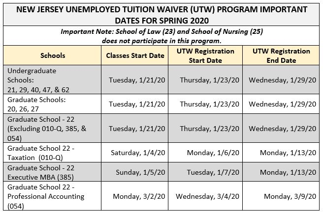 Deadine Dates for Unemployed Tuition Waiver Spring 2020